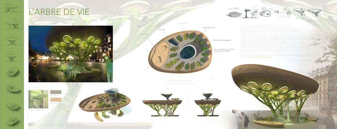 Design social - L'arbre de vie